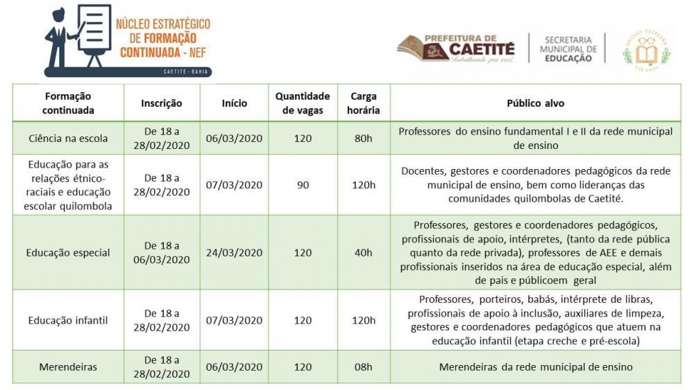 Foto: Divulgação | Ascom/PMC