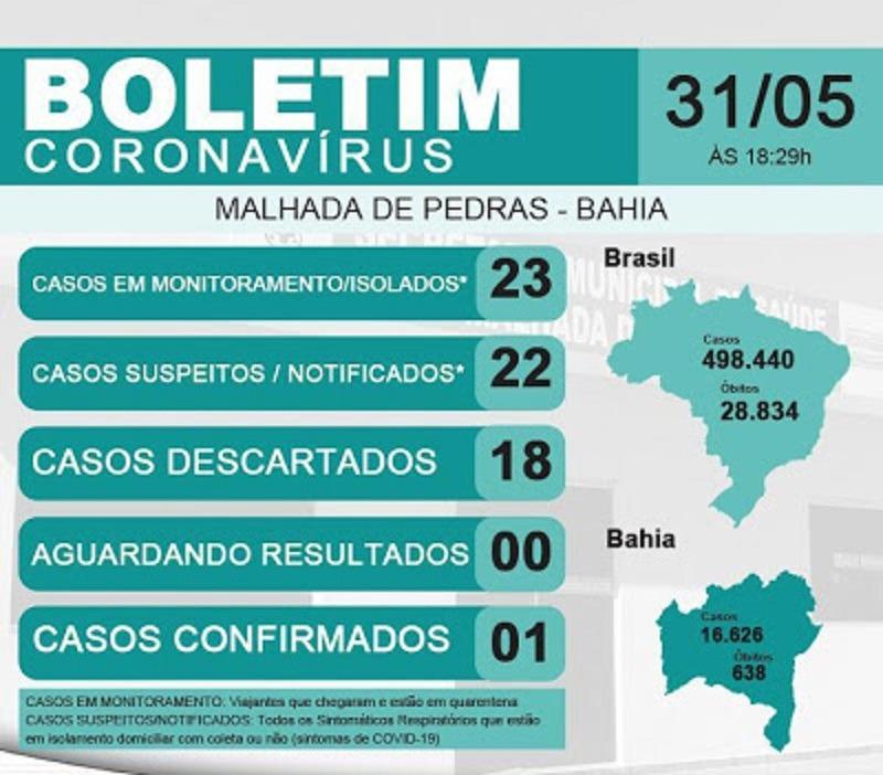 Foto: Divulgação | PMM